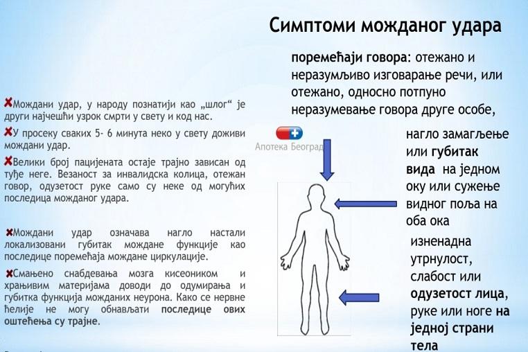 Kalendar zdravlja-Moždani udar